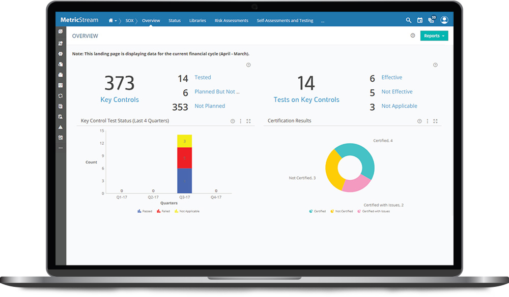 sox-compliance-management-app-demo-overview