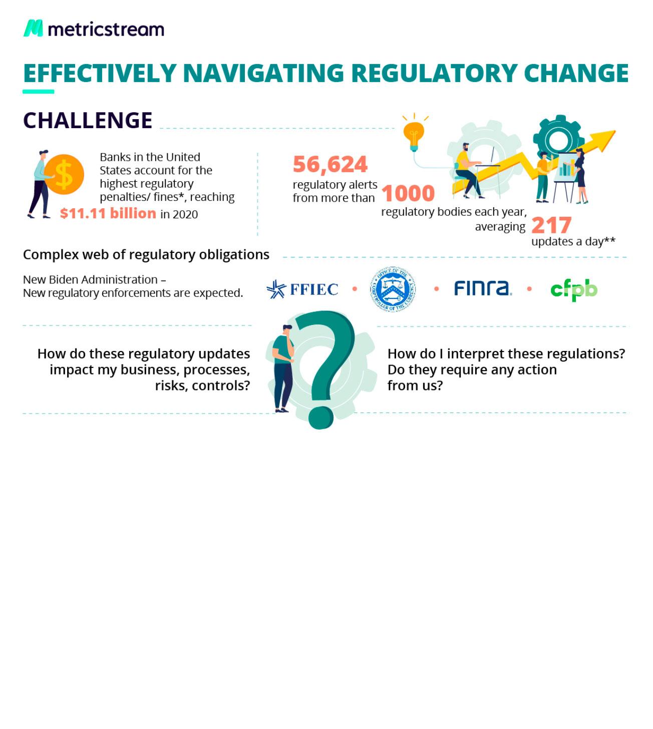 effective-navigating-regulatory-change-hubspot